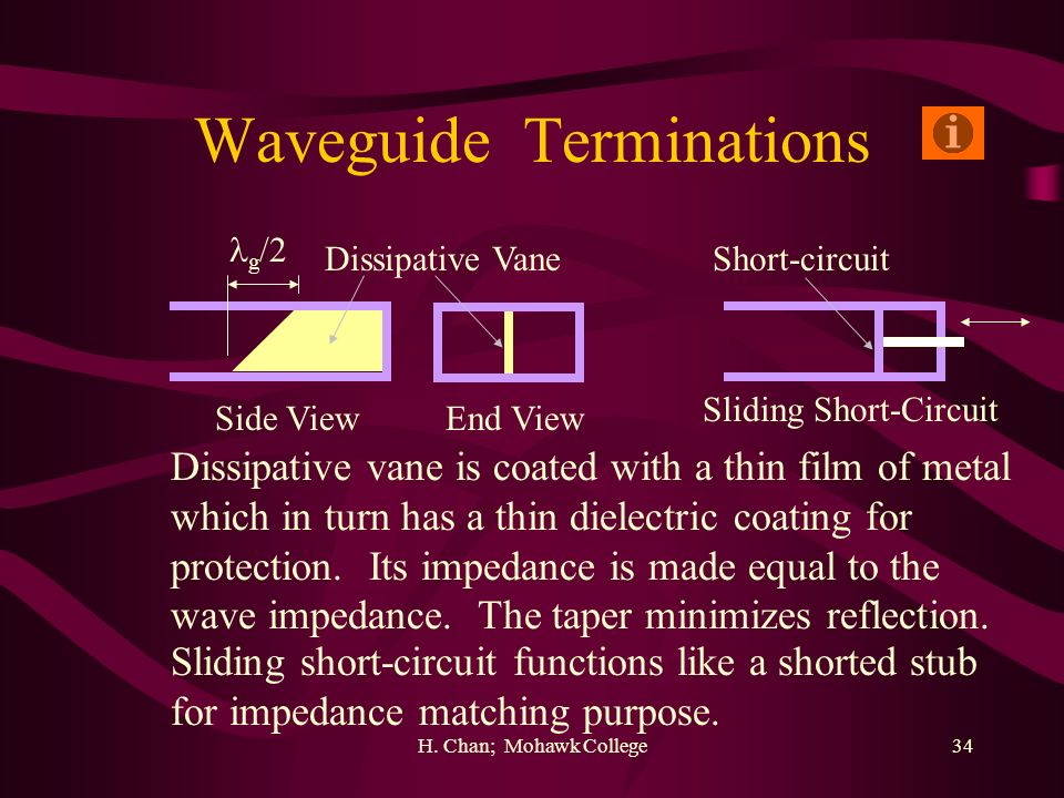 H. Chan; Mohawk College34 Waveguide Terminations Dissipative Vane Side ViewEnd View Short-circuit Sliding Short-Circuit g /2 Dissipative vane is coate