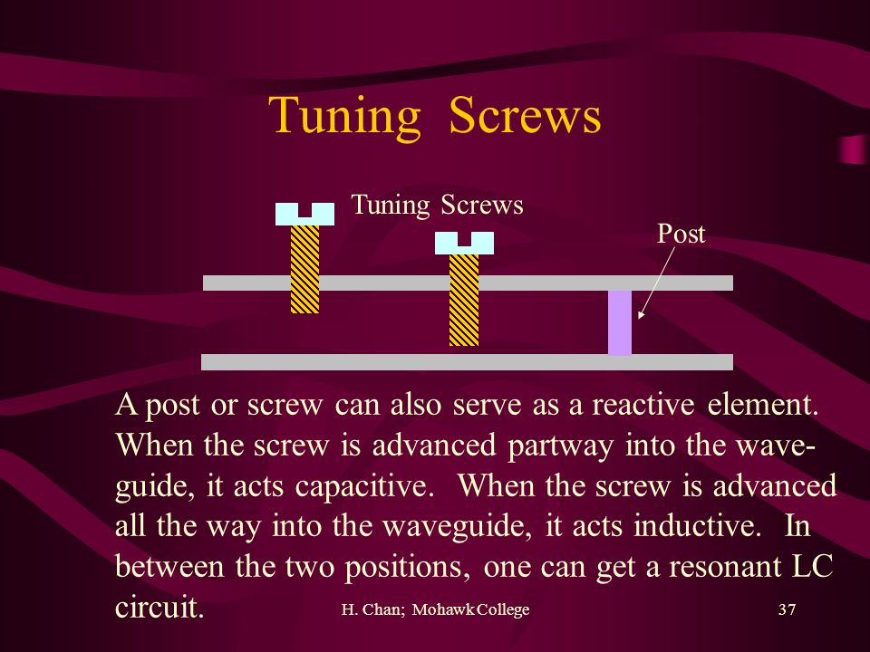 H. Chan; Mohawk College37 Tuning Screws A post or screw can also serve as a reactive element. When the screw is advanced partway into the wave- guide,