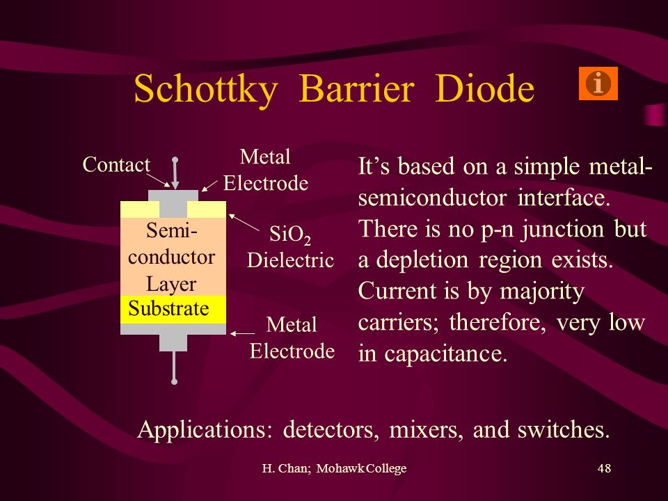 H. Chan; Mohawk College48 Schottky Barrier Diode Semi- conductor Layer Substrate Contact SiO 2 Dielectric Metal Electrode Metal Electrode Its based on
