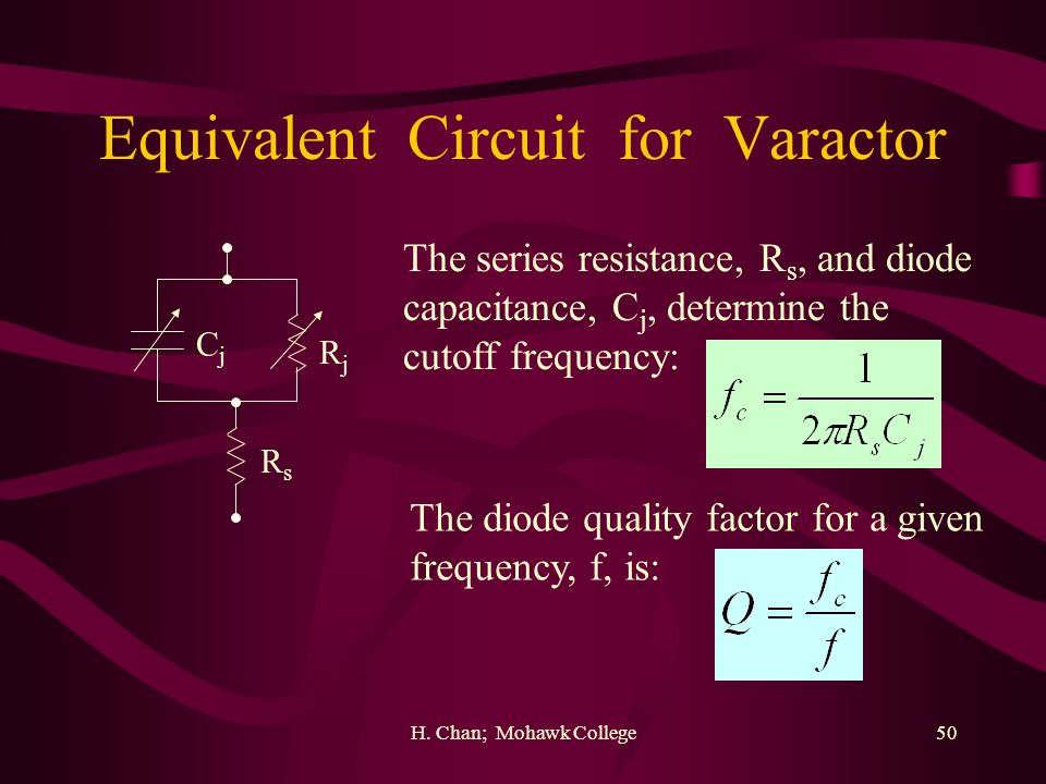 H. Chan; Mohawk College50 Equivalent Circuit for Varactor CjCj RjRj RsRs The series resistance, R s, and diode capacitance, C j, determine the cutoff