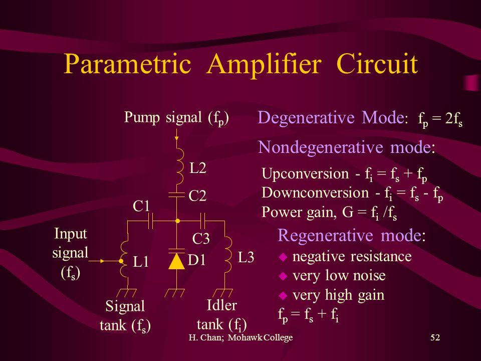 H. Chan; Mohawk College52 Parametric Amplifier Circuit Pump signal (f p ) Input signal (f s ) L1 C1 C2 L2 D1 L3 C3 Signal tank (f s ) Idler tank (f i