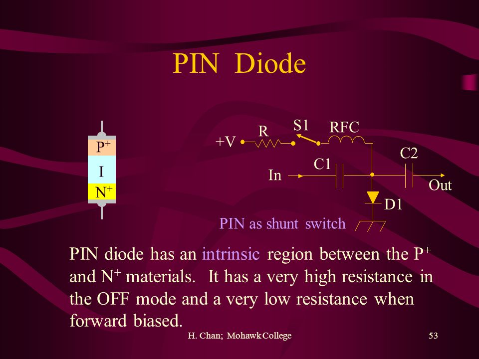 H. Chan; Mohawk College53 PIN Diode P+P+ I N+N+ +V R RFC C1 C2 S1 D1 In Out PIN as shunt switch PIN diode has an intrinsic region between the P + and