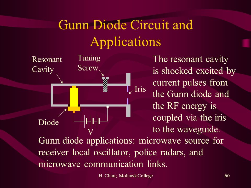 H. Chan; Mohawk College60 Gunn Diode Circuit and Applications Tuning Screw Diode Resonant Cavity Iris V Gunn diode applications: microwave source for