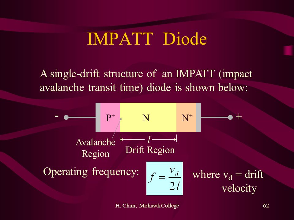 H. Chan; Mohawk College62 IMPATT Diode A single-drift structure of an IMPATT (impact avalanche transit time) diode is shown below: P+P+ NN+N+ - + l Dr