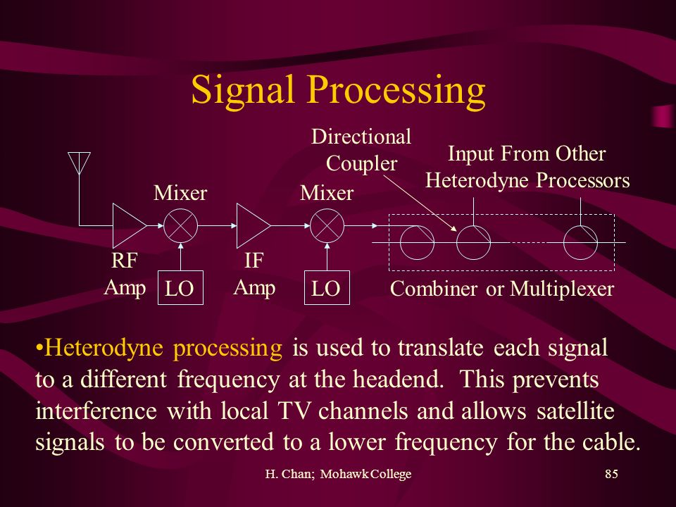 H. Chan; Mohawk College85 Signal Processing Heterodyne processing is used to translate each signal to a different frequency at the headend. This preve