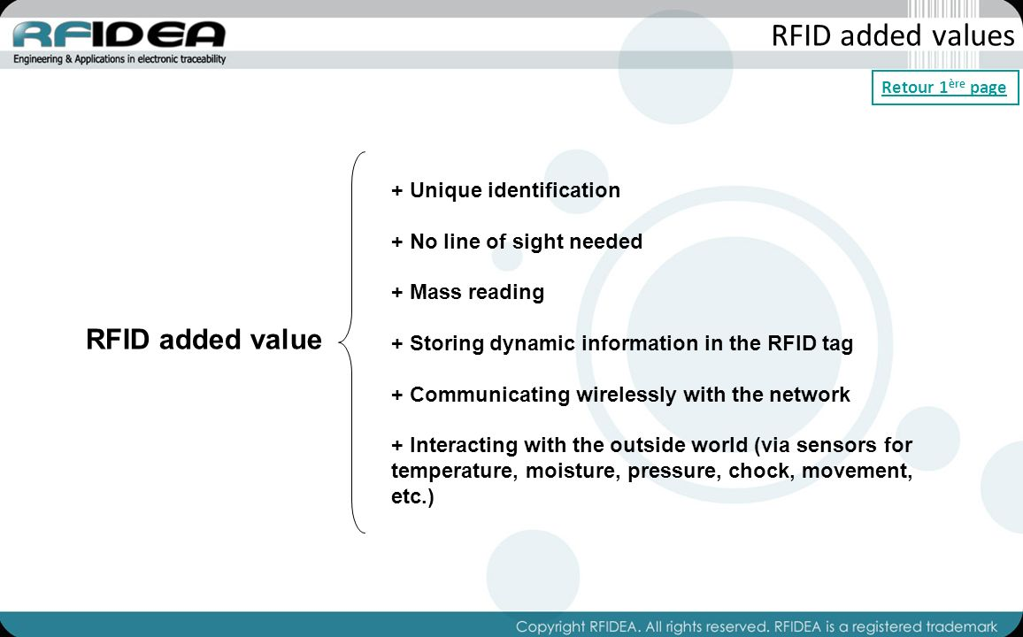 RFID added values + Unique identification + No line of sight needed + Mass reading + Storing dynamic information in the RFID tag + Communicating wirelessly with the network + Interacting with the outside world (via sensors for temperature, moisture, pressure, chock, movement, etc.) RFID added value Retour 1 ère page