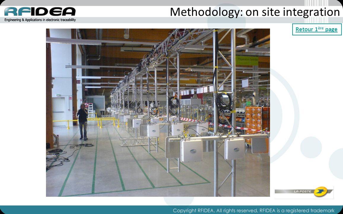 Methodology: on site integration Retour 1 ère page
