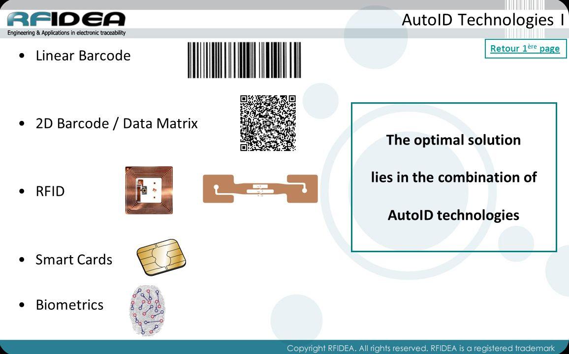 AutoID Technologies II UID Data Capture Data Management Retour 1 ère page
