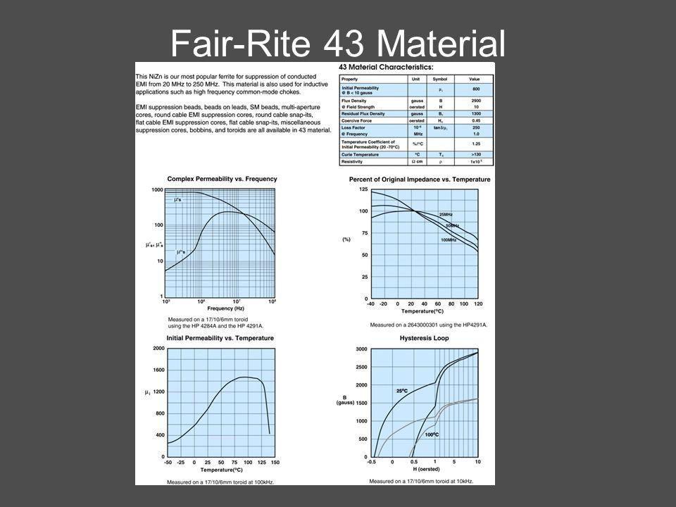 Fair-Rite 43 Material