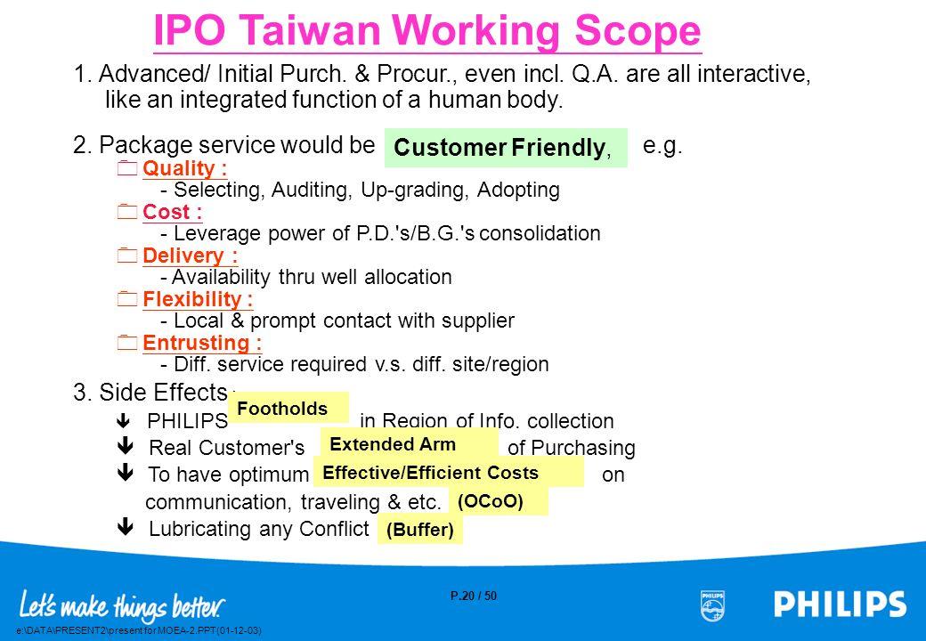 e:\DATA\PRESENT2\present for MOEA-2.PPT(01-12-03) P.19 / 50 IPO TURNOVER STATUS (1993 - 2001) USD:Million 20 20 19 19 20 18 14 14 14 Person Plan