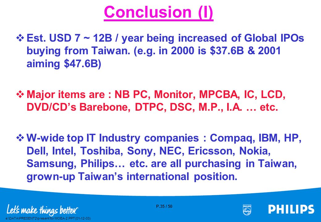 e:\DATA\PRESENT2\present for MOEA-2.PPT(01-12-03) P.34 / 50 IPOs Views of Taiwans Overall Competition 0 People Level / 16 0 Supply Chain / 16 0 Transp