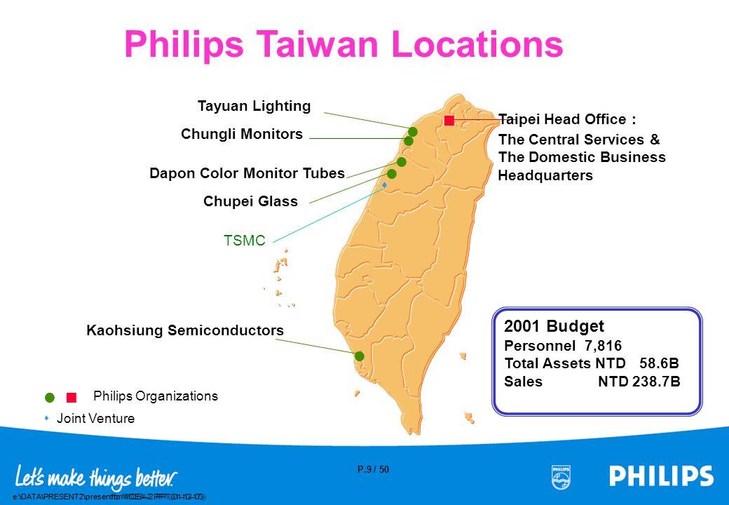 e:\DATA\PRESENT2\present for MOEA-2.PPT(01-12-03) P.8 / 50 I nternational P urchasing O ffice Paul Lin 27FB, No. 66, Chung Hsiao W. Rd., Sec. 1 Taipei