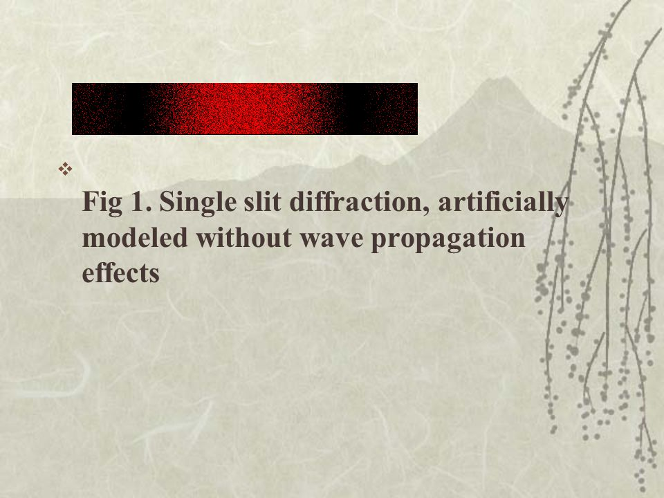 Fig 1. Single slit diffraction, artificially modeled without wave propagation effects