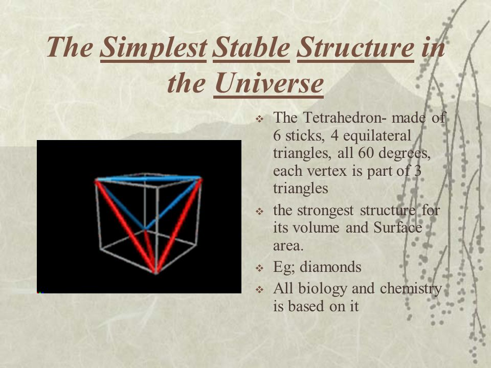 The Simplest Stable Structure in the Universe The Tetrahedron- made of 6 sticks, 4 equilateral triangles, all 60 degrees, each vertex is part of 3 tri