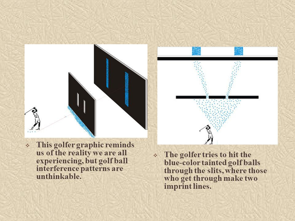 This golfer graphic reminds us of the reality we are all experiencing, but golf ball interference patterns are unthinkable. The golfer tries to hit th