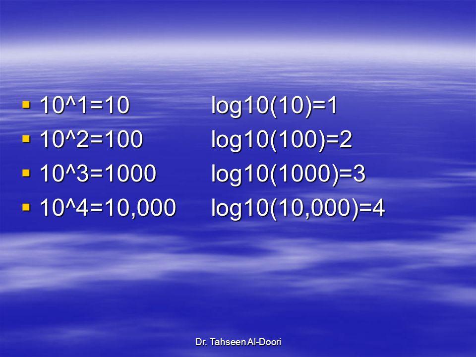Dr. Tahseen Al-Doori 10^1=10log10(10)=1 10^1=10log10(10)=1 10^2=100log10(100)=2 10^2=100log10(100)=2 10^3=1000log10(1000)=3 10^3=1000log10(1000)=3 10^