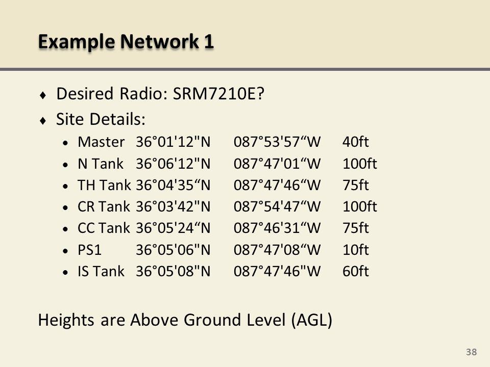 38 Desired Radio: SRM7210E? Site Details: Master36°01'12
