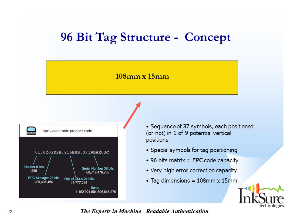 The Experts in Machine - Readable Authentication Bit Tag Structure - Concept Sequence of 37 symbols, each positioned (or not) in 1 of 9 potential vertical positions Special symbols for tag positioning 96 bits matrix = EPC code capacity Very high error correction capacity Tag dimensions = 108mm x 15mm 108mm x 15mm