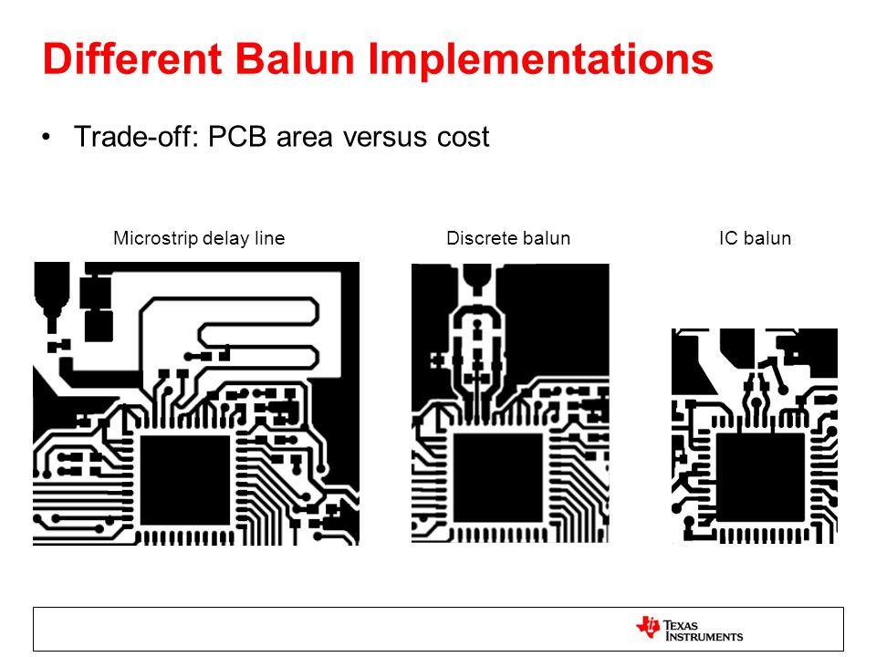 Different Balun Implementations Trade-off: PCB area versus cost Microstrip delay lineIC balunDiscrete balun