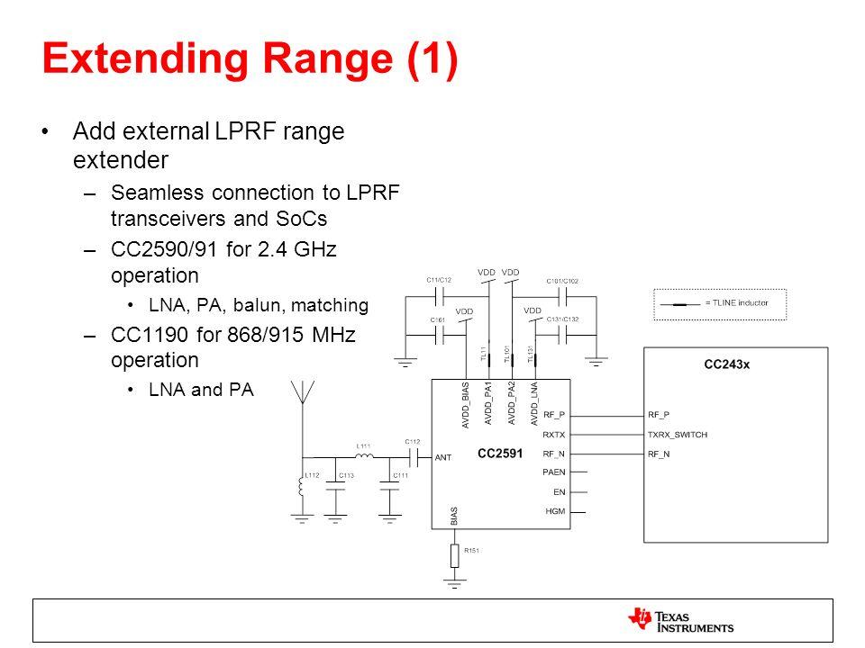 Extending Range (1) Add external LPRF range extender –Seamless connection to LPRF transceivers and SoCs –CC2590/91 for 2.4 GHz operation LNA, PA, balun, matching –CC1190 for 868/915 MHz operation LNA and PA