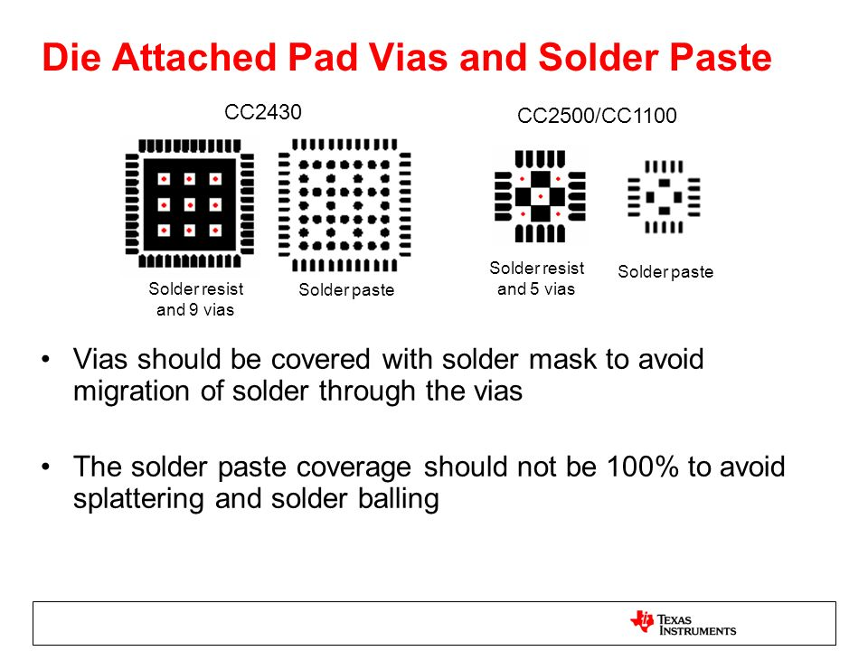 Die Attached Pad Vias and Solder Paste Solder paste Solder resist and 5 vias Solder paste CC2500/CC1100 CC2430 Solder resist and 9 vias Vias should be