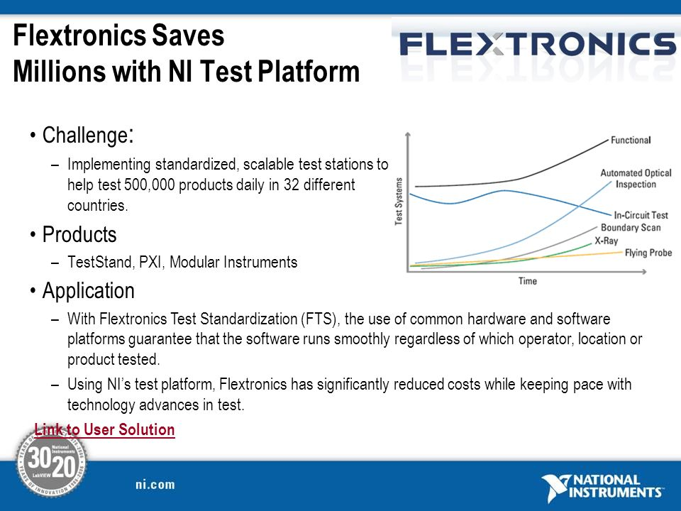 Flextronics Saves Millions with NI Test Platform Challenge : –Implementing standardized, scalable test stations to help test 500,000 products daily in