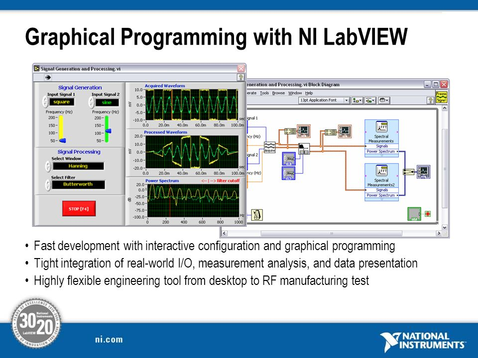 Graphical Programming with NI LabVIEW Fast development with interactive configuration and graphical programming Tight integration of real-world I/O, m