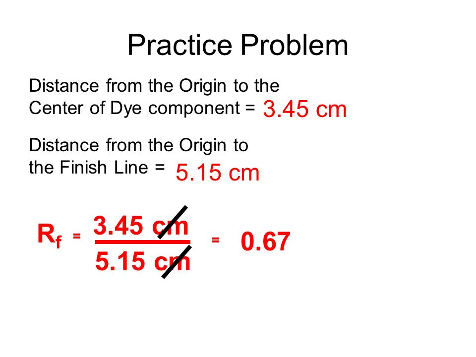 Practice Problem Distance from the Origin to the Center of Dye component = Distance from the Origin to the Finish Line = 5.15 cm 3.45 cm 5.15 cm RfRf
