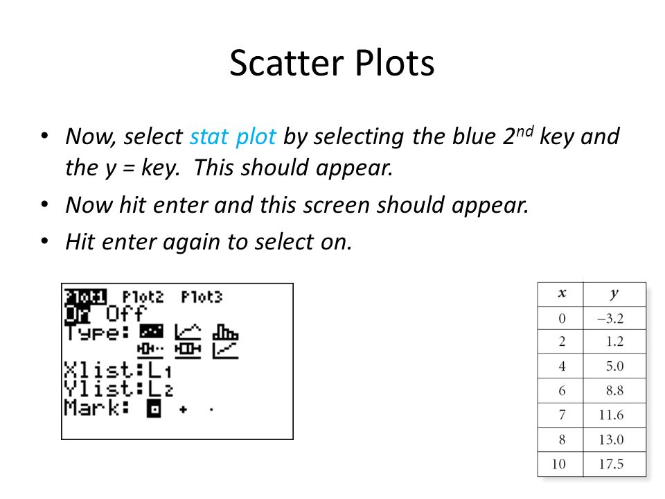 Scatter Plots Now, select stat plot by selecting the blue 2 nd key and the y = key. This should appear. Now hit enter and this screen should appear. H
