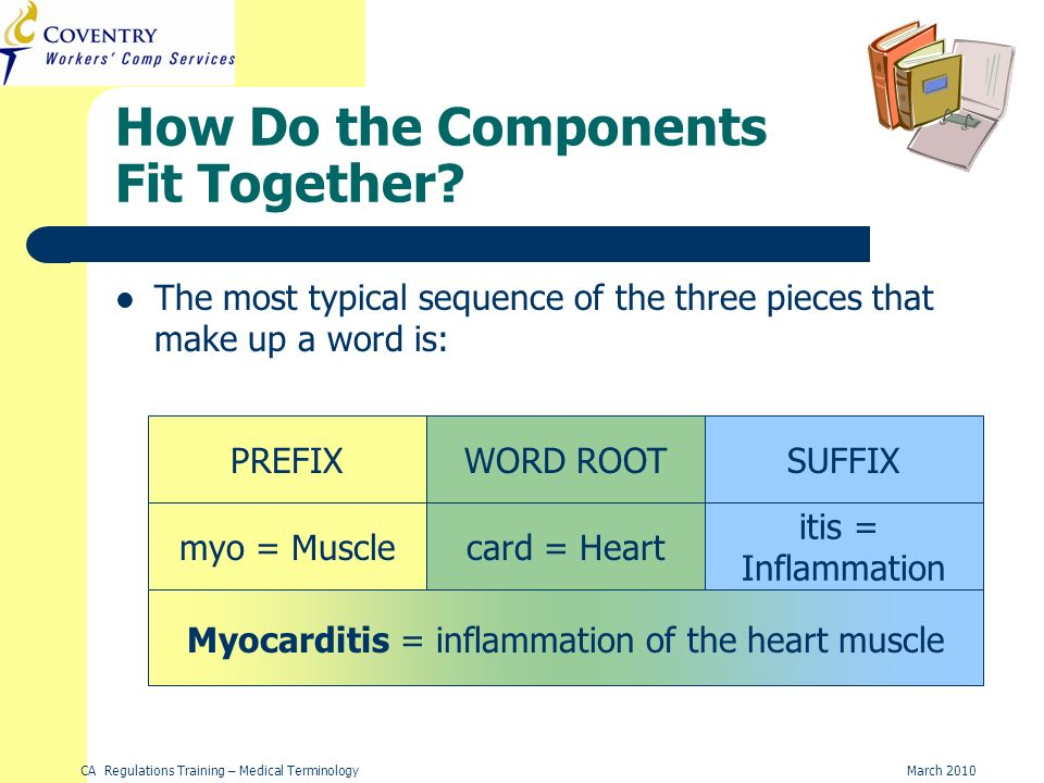 CA Regulations Training – Medical TerminologyMarch 2010 card = Heart itis = Inflammation card = Heart itis = Inflammation Changes to the Prefix Changes to the prefix or suffix change the detailed meaning of the word.