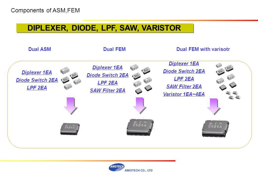 Components of ASM,FEM Diplexer 1EA Diode Switch 2EA LPF 2EA Dual ASM DIPLEXER, DIODE, LPF, SAW, VARISTOR Diplexer 1EA Diode Switch 2EA LPF 2EA SAW Fil