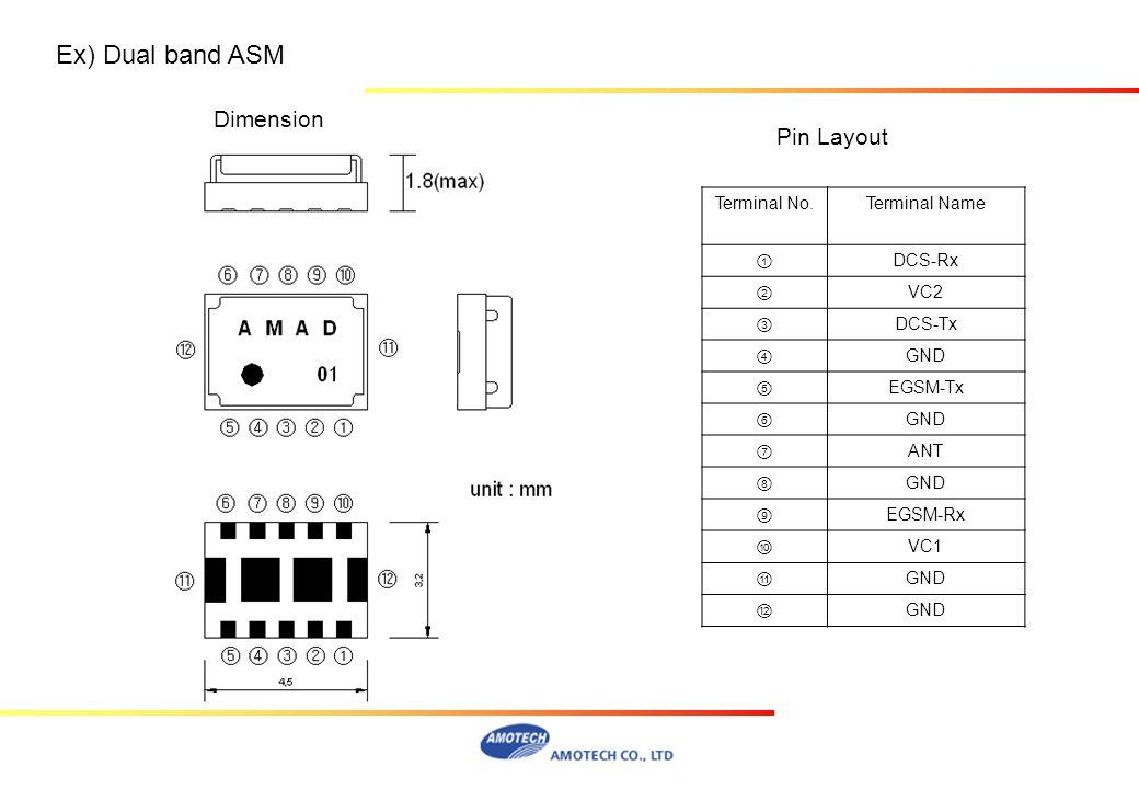 Dimension Terminal No.Terminal Name DCS-Rx VC2 DCS-Tx GND EGSM-Tx GND ANT GND EGSM-Rx VC1 GND GND Pin Layout Ex) Dual band ASM