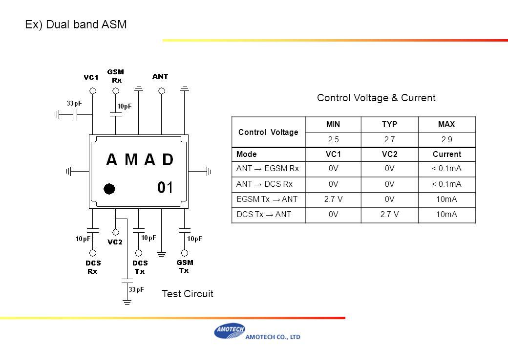 Control Voltage MINTYPMAX 2.52.72.9 ModeVC1VC2Current ANT EGSM Rx0V < 0.1mA ANT DCS Rx0V < 0.1mA EGSM Tx ANT2.7 V0V10mA DCS Tx ANT0V2.7 V10mA Test Cir