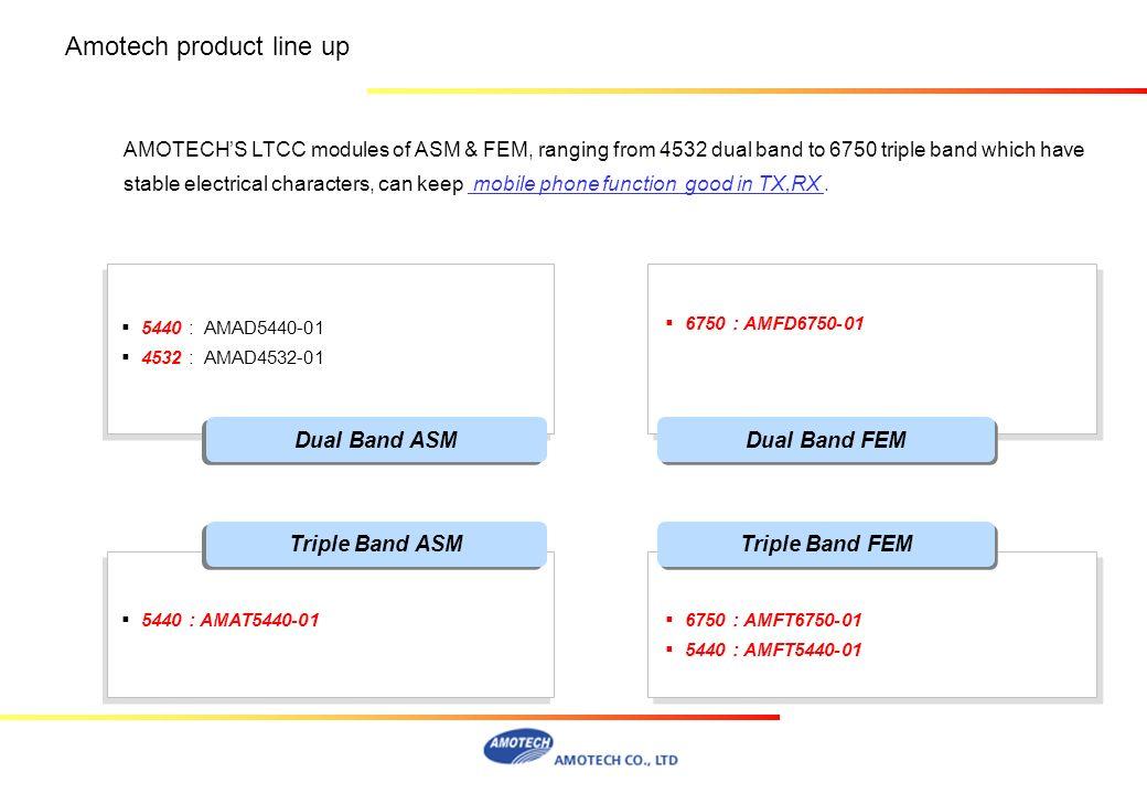 Amotech product line up 6750 : AMFT6750-01 5440 : AMFT5440-01 6750 : AMFD6750-01 5440 : AMAT5440-01 5440 : AMAD5440-01 4532 : AMAD4532-01 Dual Band AS