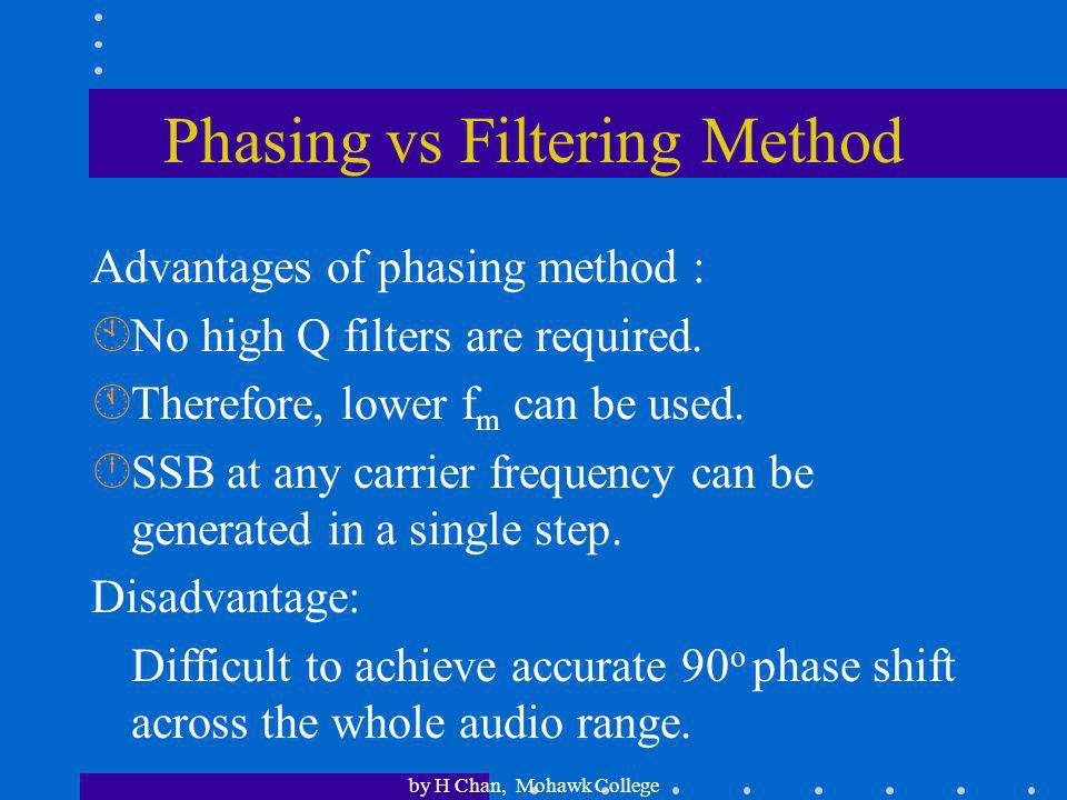by H Chan, Mohawk College Diagram for Phasing Method