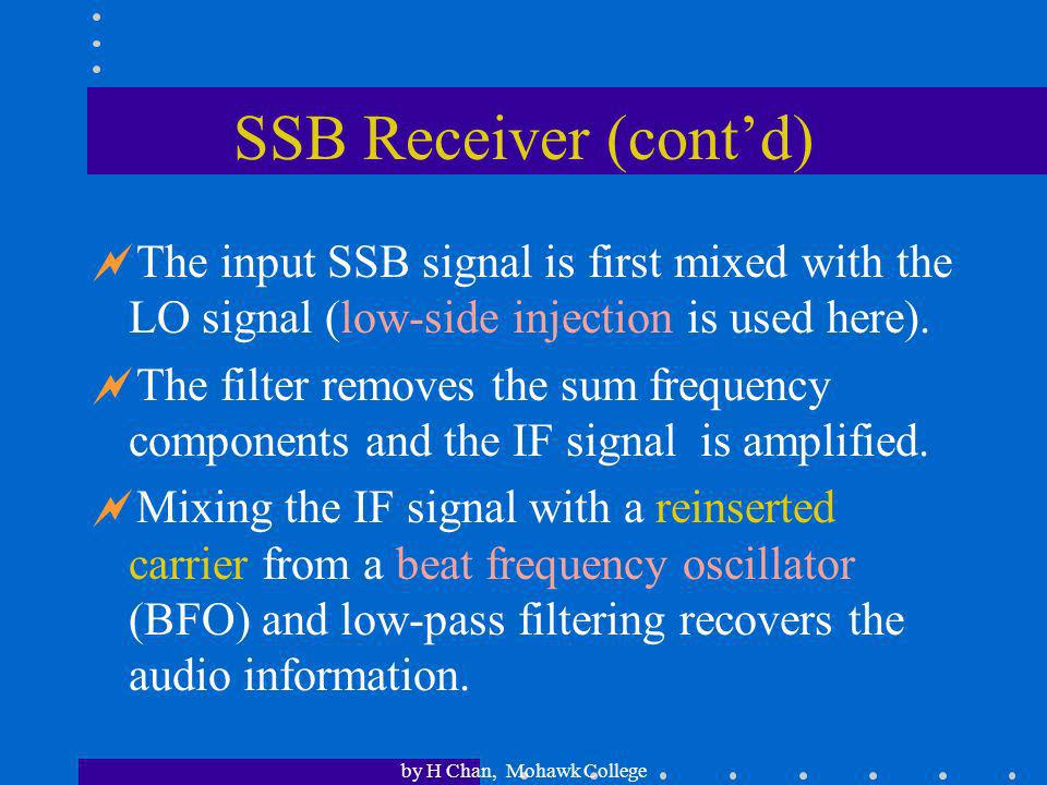 by H Chan, Mohawk College Block Diagram of SSB RX