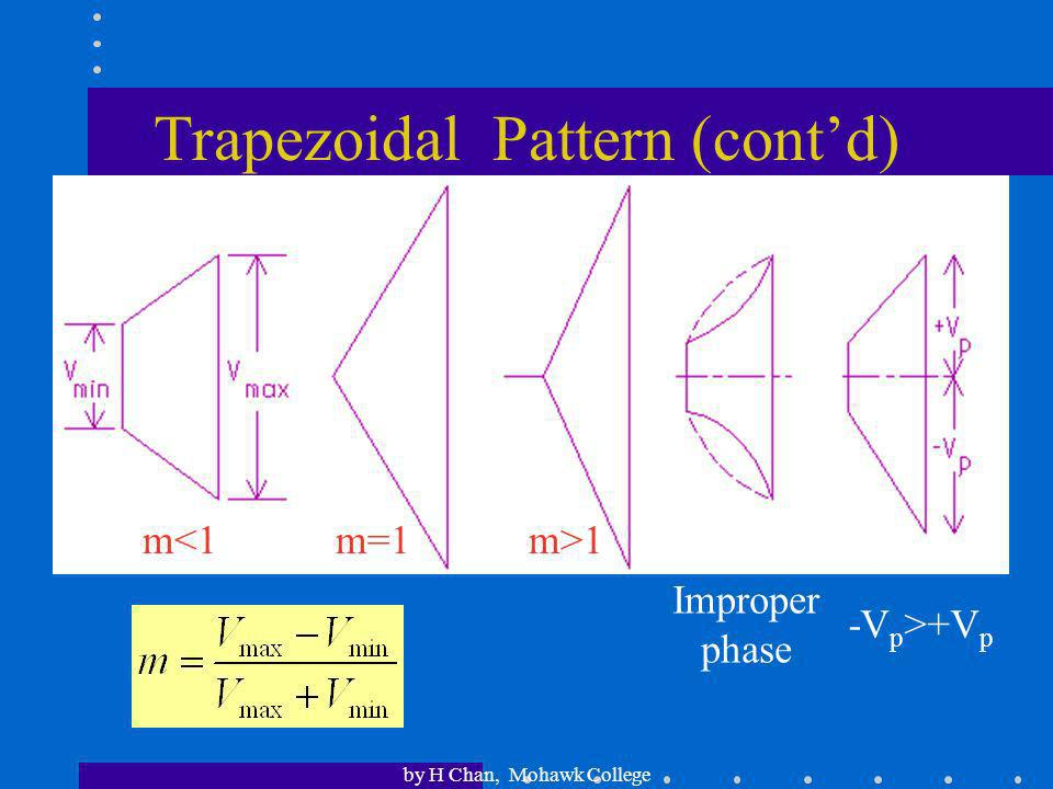 by H Chan, Mohawk College Trapezoidal Pattern Instead of using the envelope display to look at AM signals, an alternative is to use the trapezoidal pa