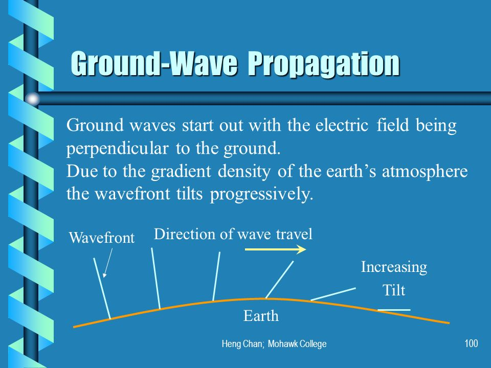 Heng Chan; Mohawk College100 Ground-Wave Propagation Ground waves start out with the electric field being perpendicular to the ground. Due to the grad