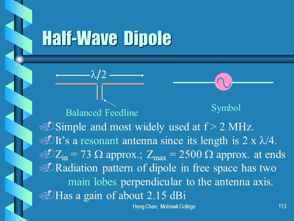 Heng Chan; Mohawk College113 Half-Wave Dipole Balanced Feedline Symbol / 2.Simple and most widely used at f > 2 MHz. Its a resonant antenna since its