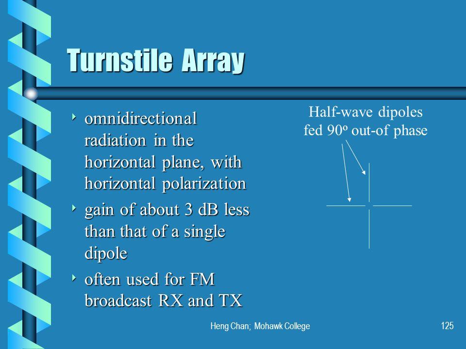 Heng Chan; Mohawk College125 Turnstile Array omnidirectional radiation in the horizontal plane, with horizontal polarization omnidirectional radiation