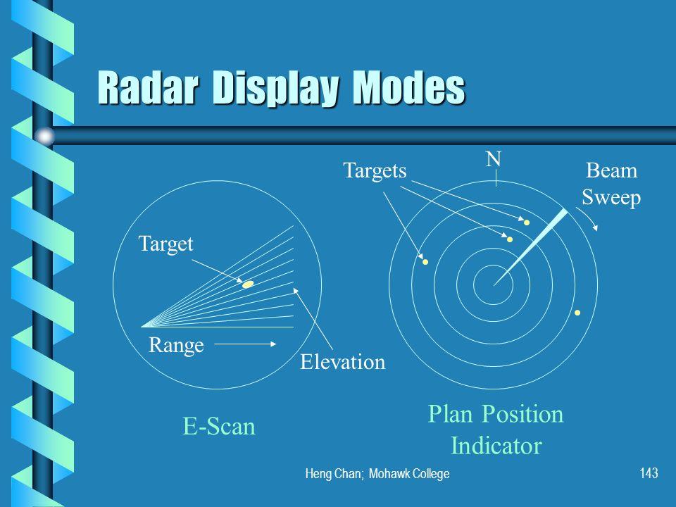 Heng Chan; Mohawk College143 Radar Display Modes Range Target Elevation N Beam Sweep Targets E-Scan Plan Position Indicator