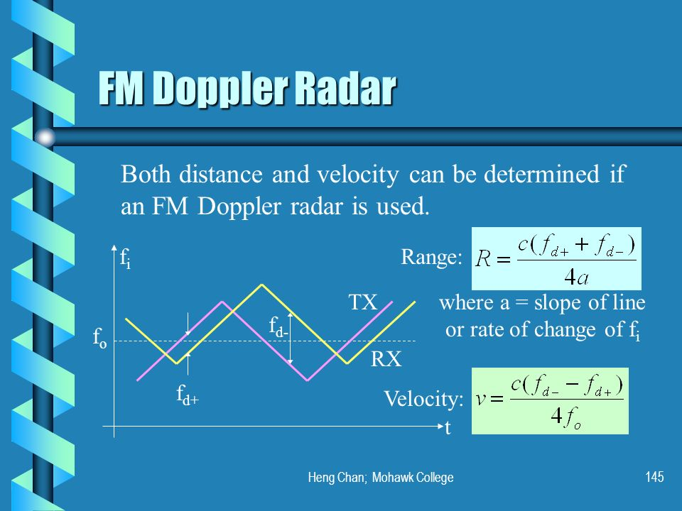 Heng Chan; Mohawk College145 FM Doppler Radar Both distance and velocity can be determined if an FM Doppler radar is used. f d+ f d- t fifi fofo TX RX