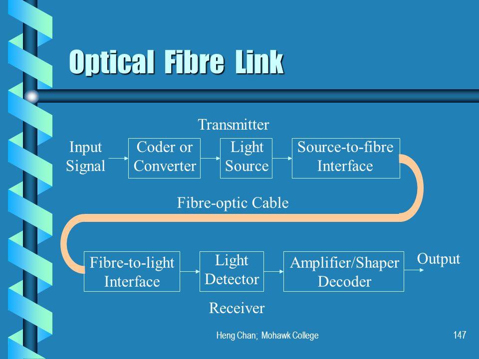 Heng Chan; Mohawk College147 Optical Fibre Link Input Signal Coder or Converter Light Source Source-to-fibre Interface Fibre-to-light Interface Light