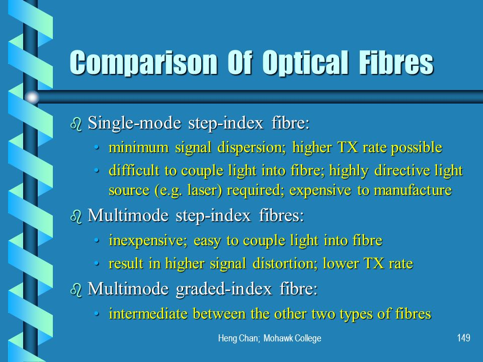 Heng Chan; Mohawk College149 Comparison Of Optical Fibres b Single-mode step-index fibre: minimum signal dispersion; higher TX rate possibleminimum si