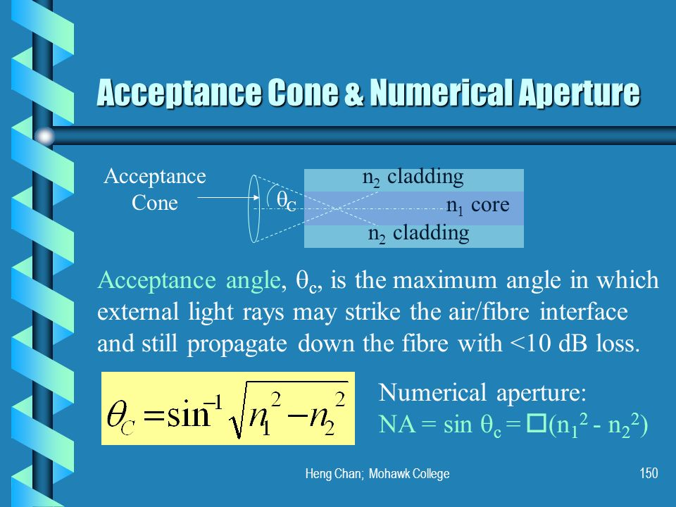 Heng Chan; Mohawk College150 Acceptance Cone & Numerical Aperture n 2 cladding n 1 core Acceptance Cone Acceptance angle, c, is the maximum angle in w