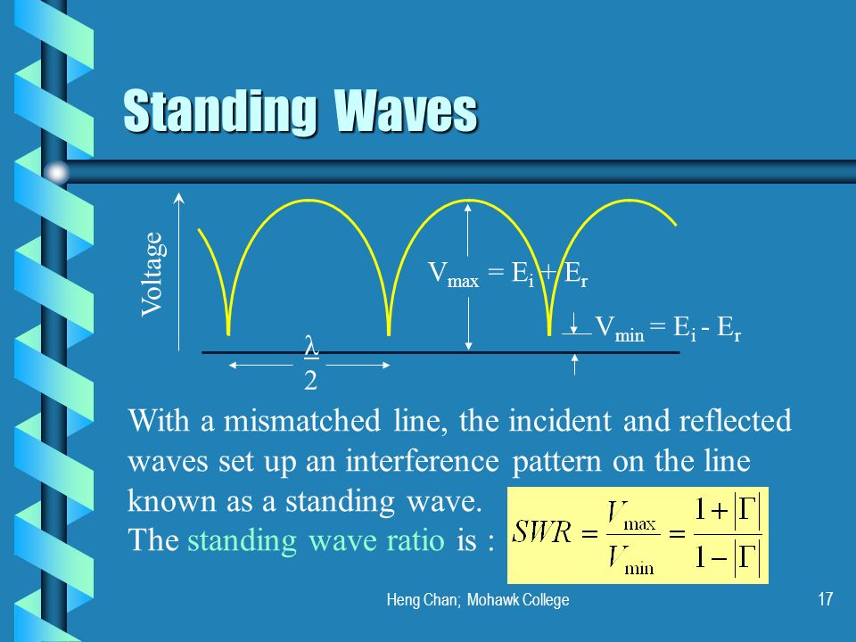 Heng Chan; Mohawk College17 Standing Waves V min = E i - E r With a mismatched line, the incident and reflected waves set up an interference pattern o