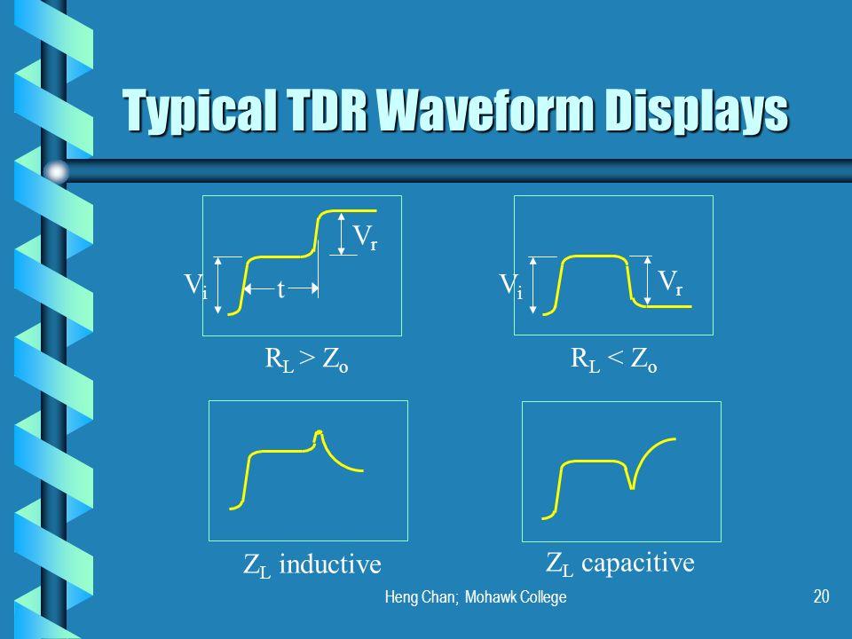 Heng Chan; Mohawk College20 Typical TDR Waveform Displays t R L > Z o R L < Z o Z L inductive Z L capacitive ViVi VrVr VrVr ViVi