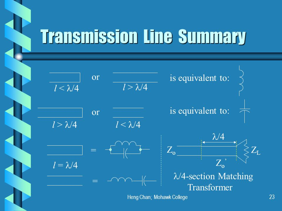Heng Chan; Mohawk College23 Transmission Line Summary or l < /4 l > /4 is equivalent to: l > /4 or l < /4 is equivalent to: = = /4 ZoZo Z o ZLZL /4-se