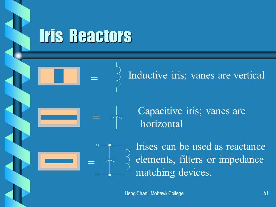 Heng Chan; Mohawk College51 Iris Reactors = = = Inductive iris; vanes are vertical Capacitive iris; vanes are horizontal Irises can be used as reactan