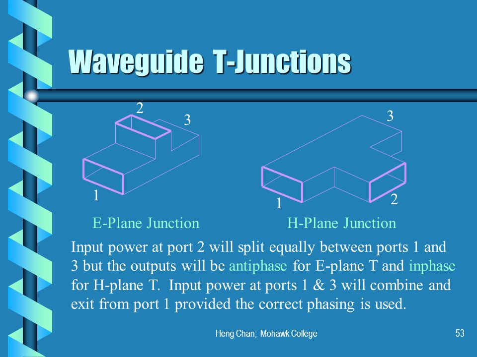 Heng Chan; Mohawk College53 Waveguide T-Junctions 1 2 3 1 2 3 E-Plane JunctionH-Plane Junction Input power at port 2 will split equally between ports